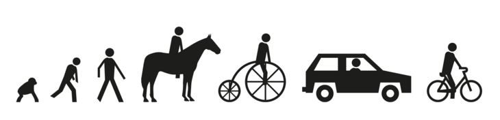evolution of mobility